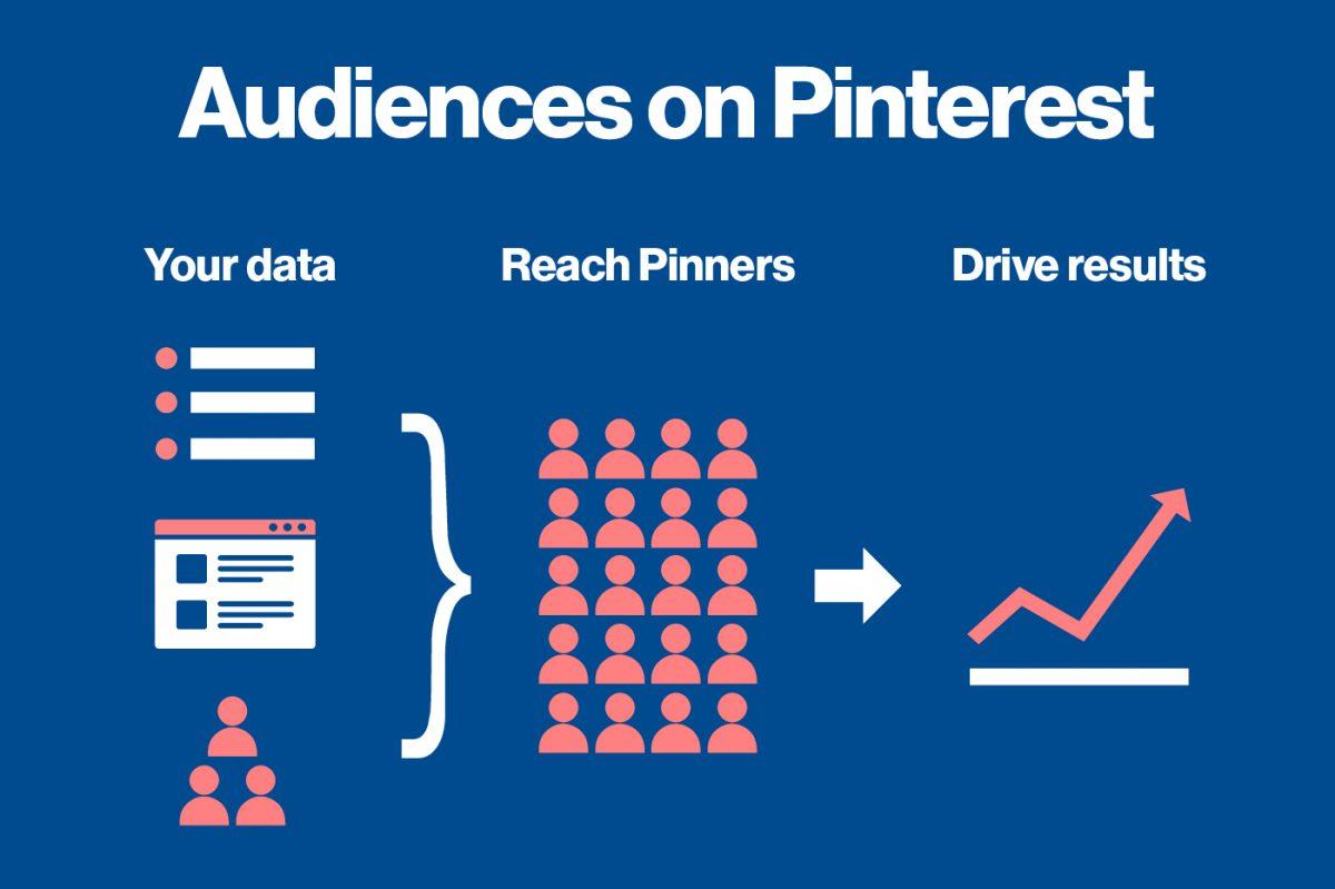 6.13-audience-targeting-blog-inline-final