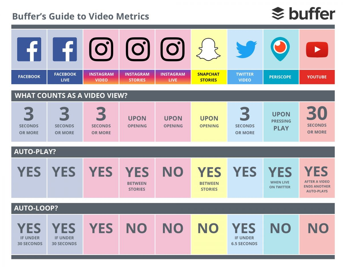 video-metrics-guida-buffer